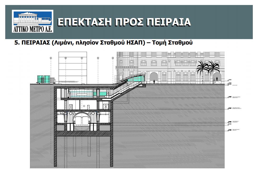 Σταθμός Πειραιάς, τομή σταθμού. Πηγή: Αττικό Μετρό Α.Ε.