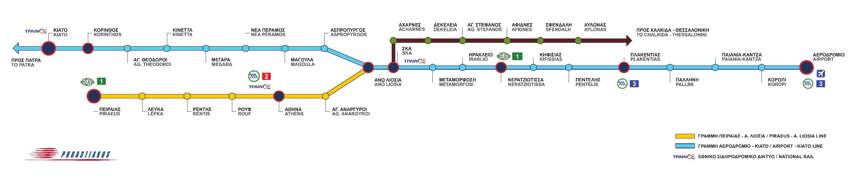 Χάρτης του δικτύου του Προαστιακού Αθήνας. Πηγή: ΤΡΑΙΝΟΣΕ