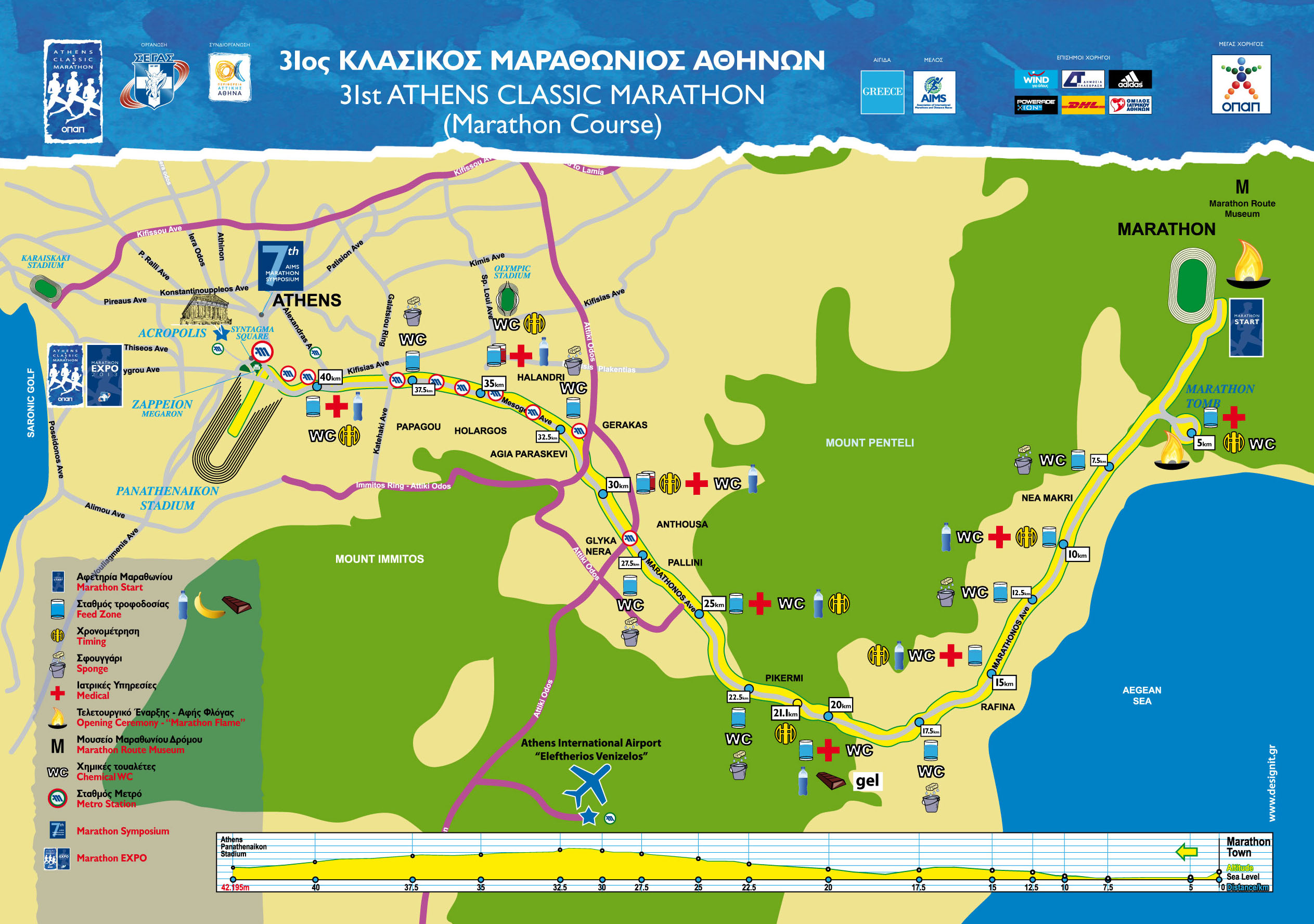 route_marathon_full