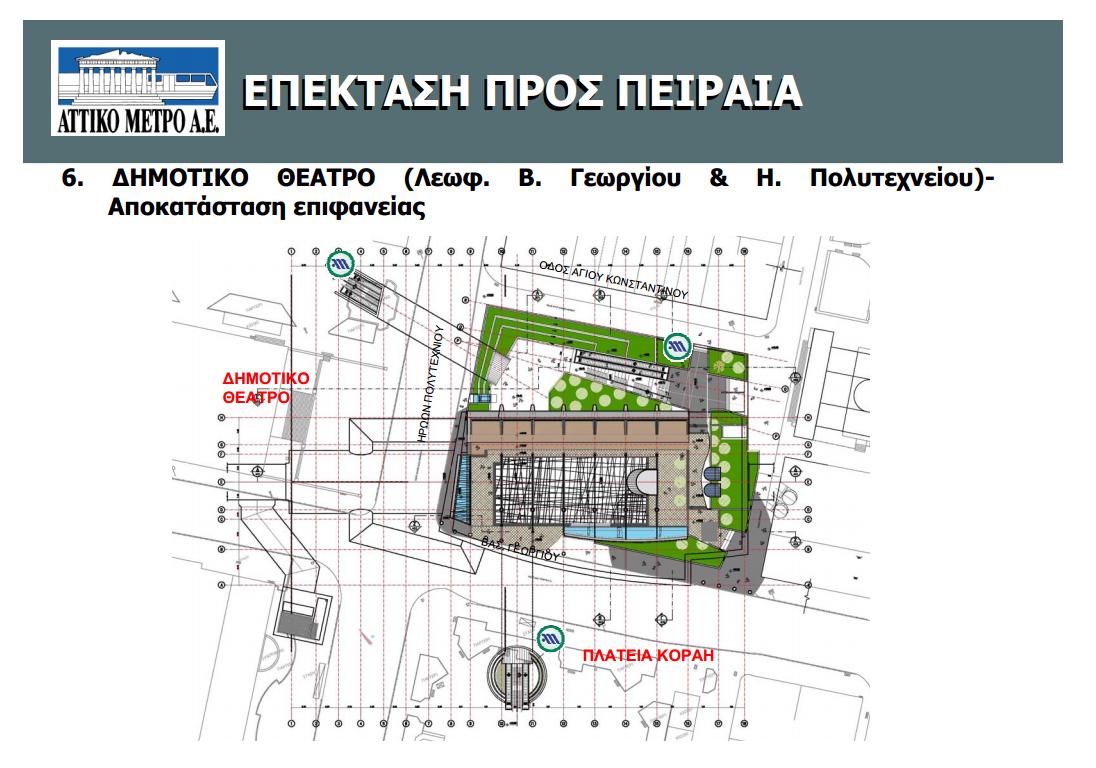 Σταθμός Δημοτικό Θέατρο, τομή σταθμού. Πηγή: Αττικό Μετρό Α.Ε.