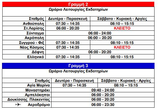 Εκδοτήρια Μετρό Οκτώβριος 2019