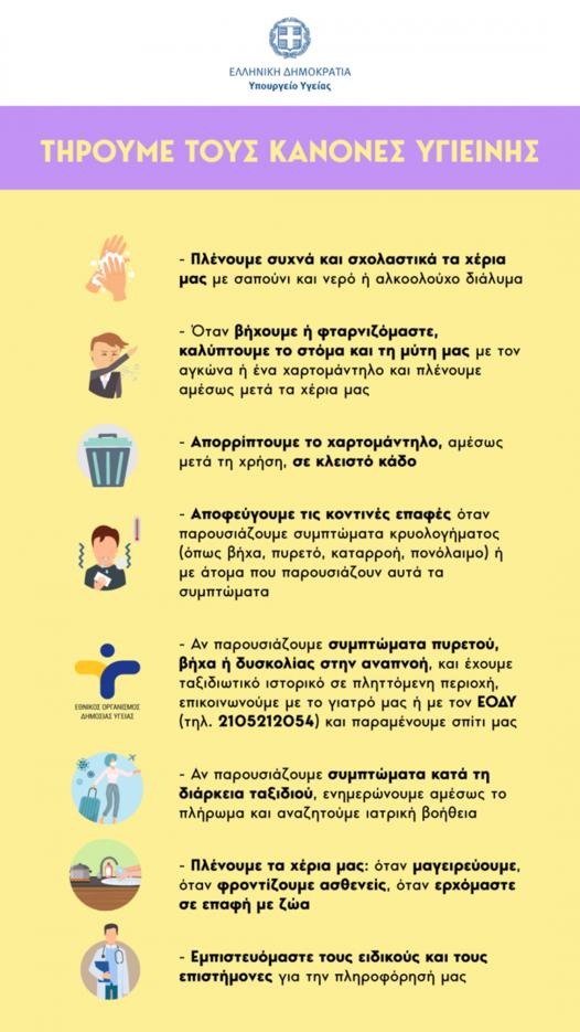 Κορωνοιός κανόνες υγιεινής