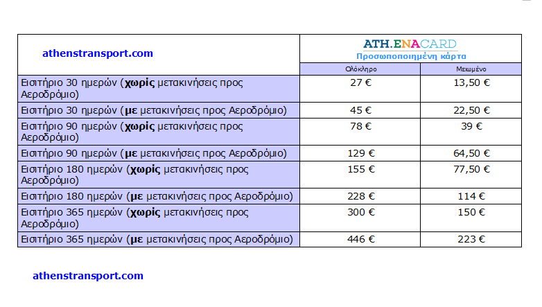 Τιμές εισιτηρίων ΟΑΣΑ – Ιούνιος 2020 – Athena Card μεγάλης διάρκειας v2